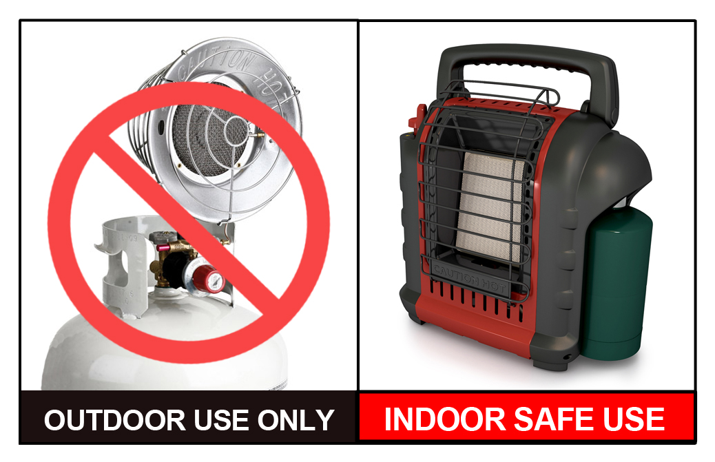 Know The Difference Between Indoor Safe And Outdoor Only