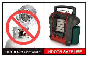 Indoor Safe Heater